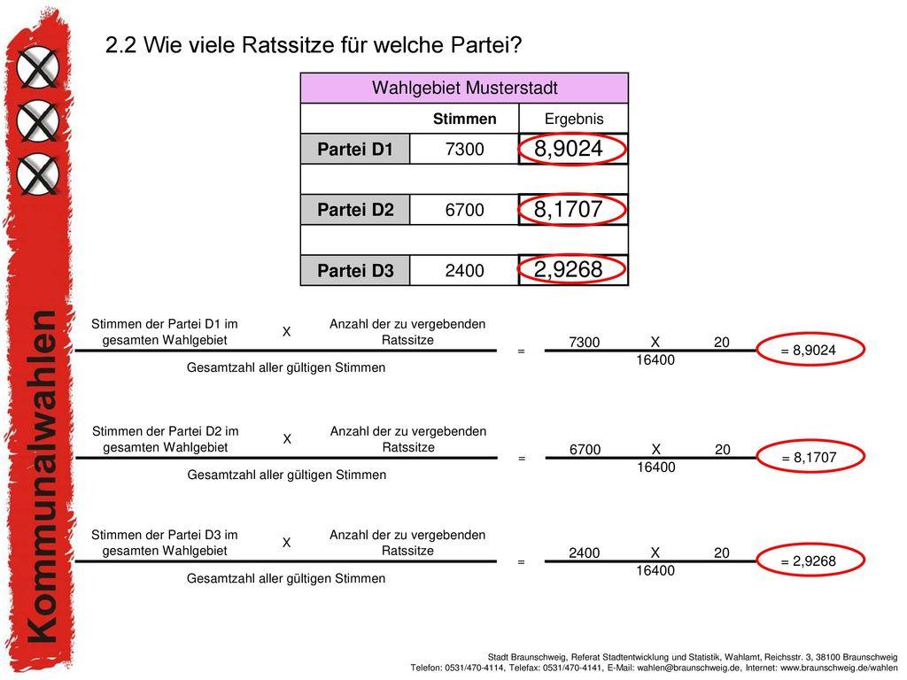 2.2 Wie viele Ratssitze für welche Partei