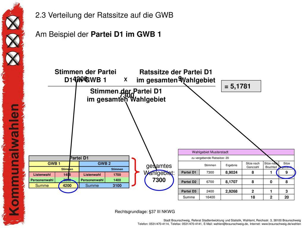 Am Beispiel der Partei D1 im GWB 1