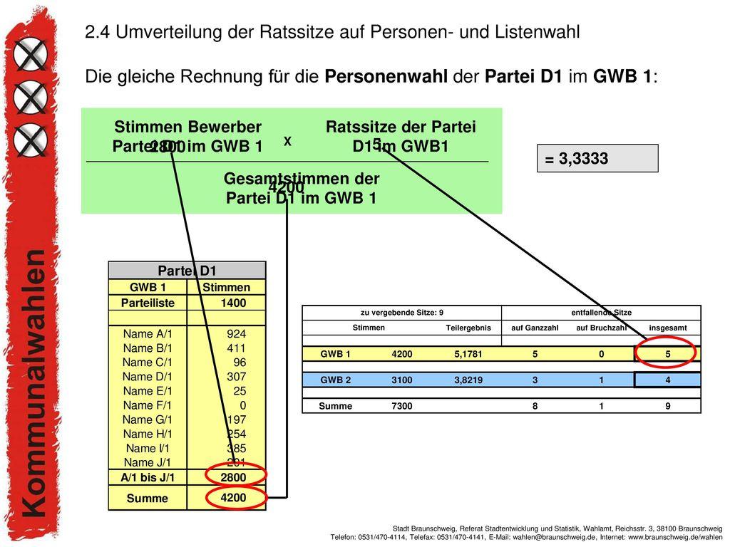 Die gleiche Rechnung für die Personenwahl der Partei D1 im GWB 1: