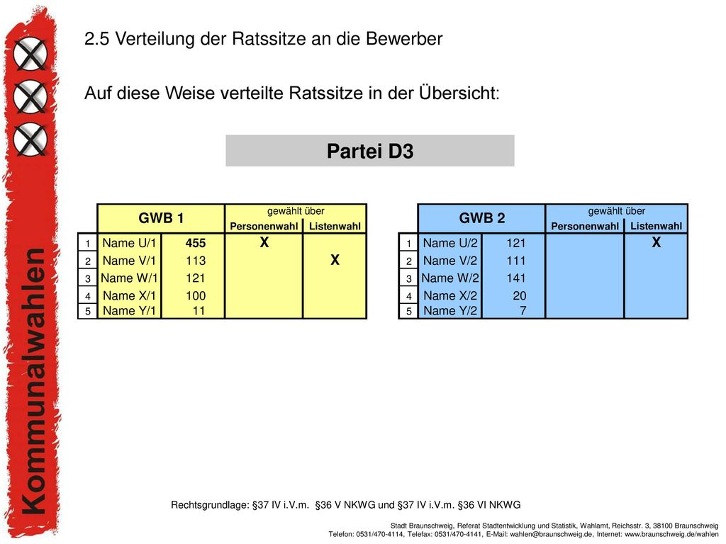 Partei D3 2.5 Verteilung der Ratssitze an die Bewerber