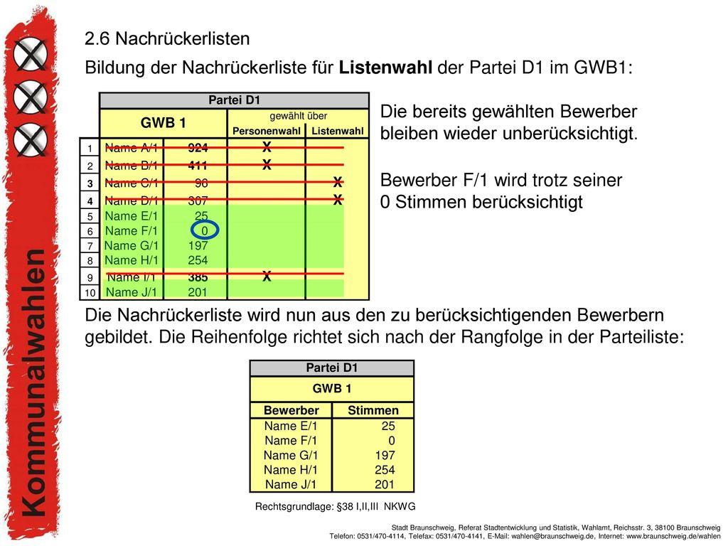 Bildung der Nachrückerliste für Listenwahl der Partei D1 im GWB1: