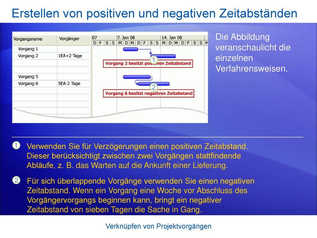 Erstellen von positiven und negativen Zeitabständen