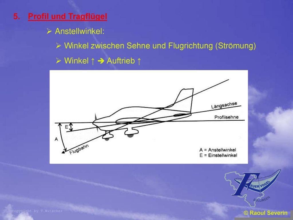 Winkel zwischen Sehne und Flugrichtung (Strömung)