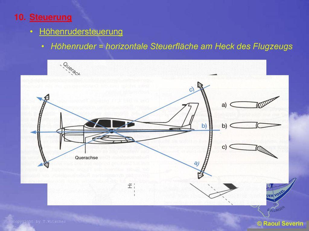 Höhenruder = horizontale Steuerfläche am Heck des Flugzeugs