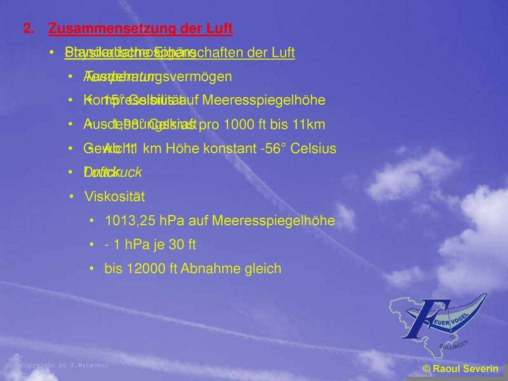 Zusammensetzung der Luft