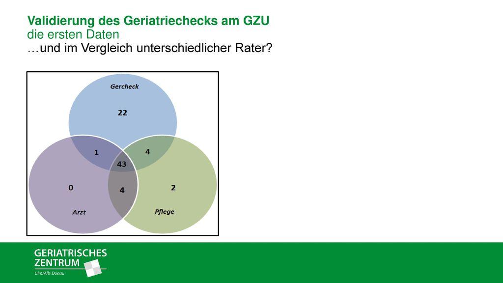 Validierung des Geriatriechecks am GZU die ersten Daten …und im Vergleich unterschiedlicher Rater