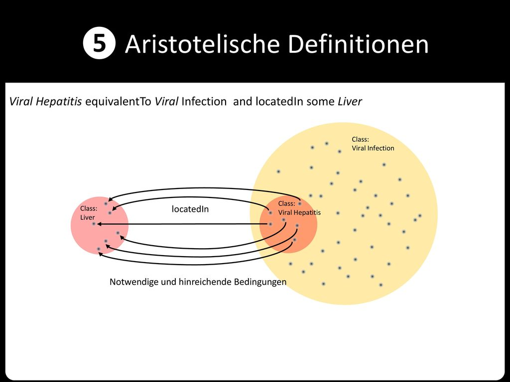❺ Aristotelische Definitionen