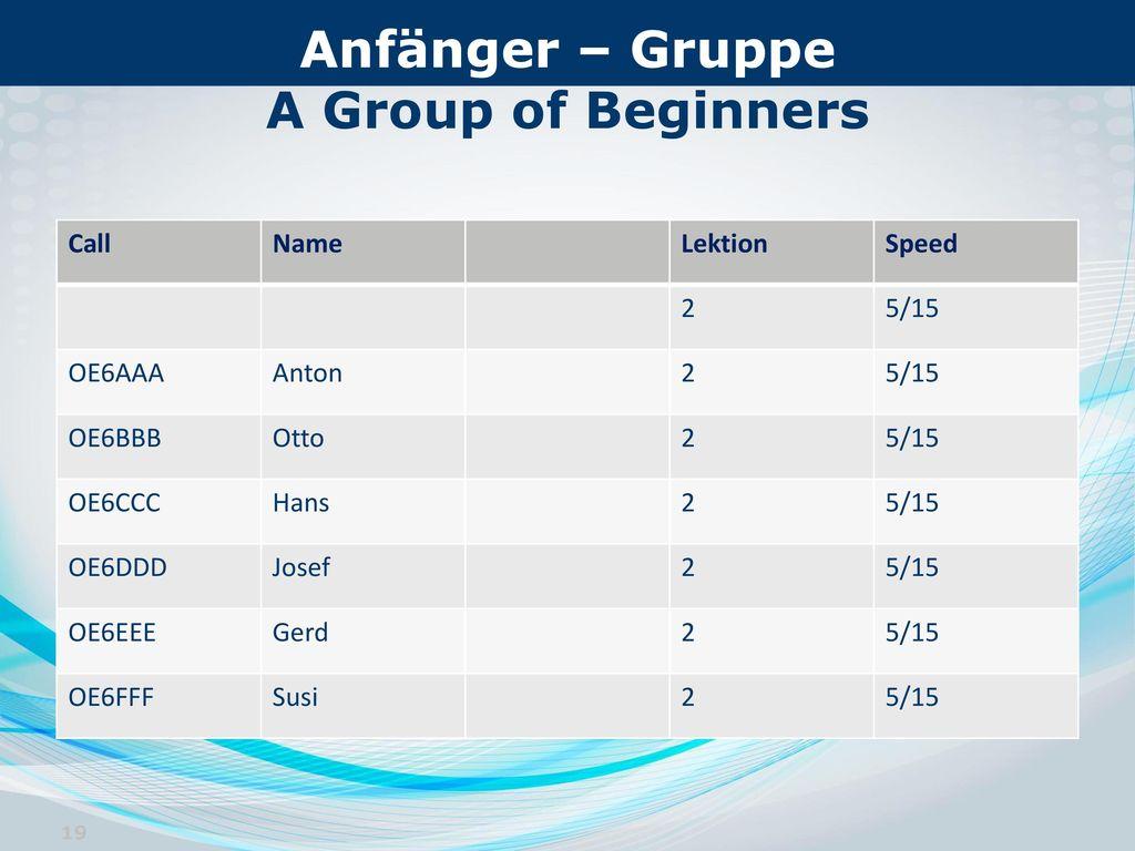 Anfänger – Gruppe A Group of Beginners