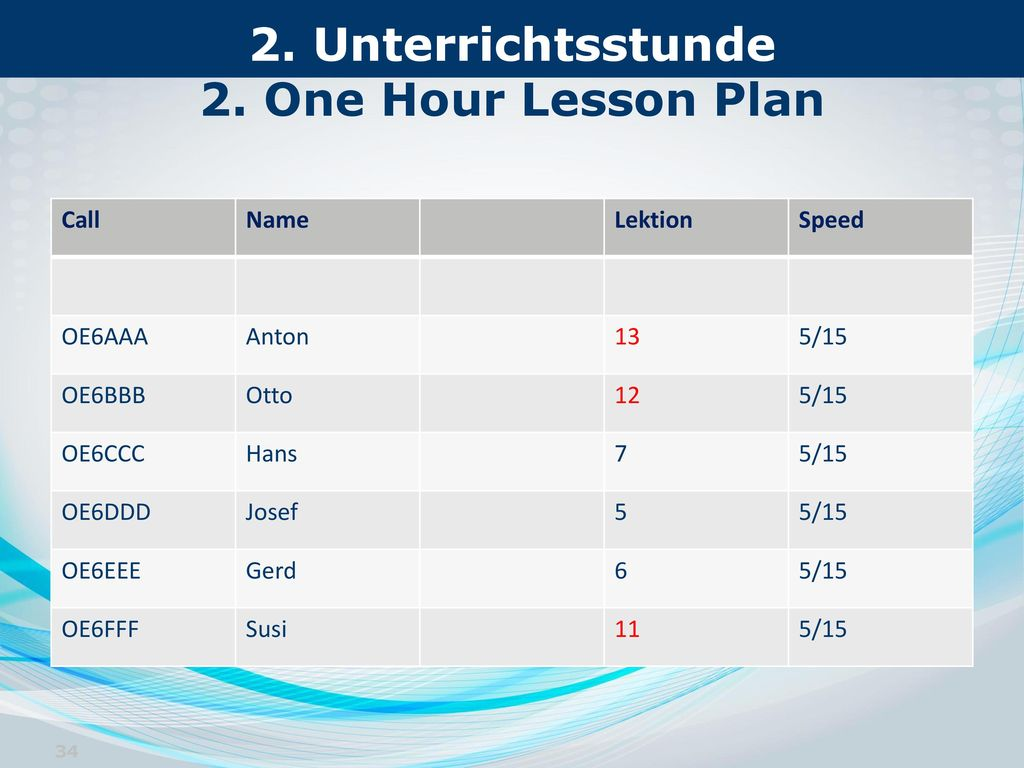 2. Unterrichtsstunde 2. One Hour Lesson Plan