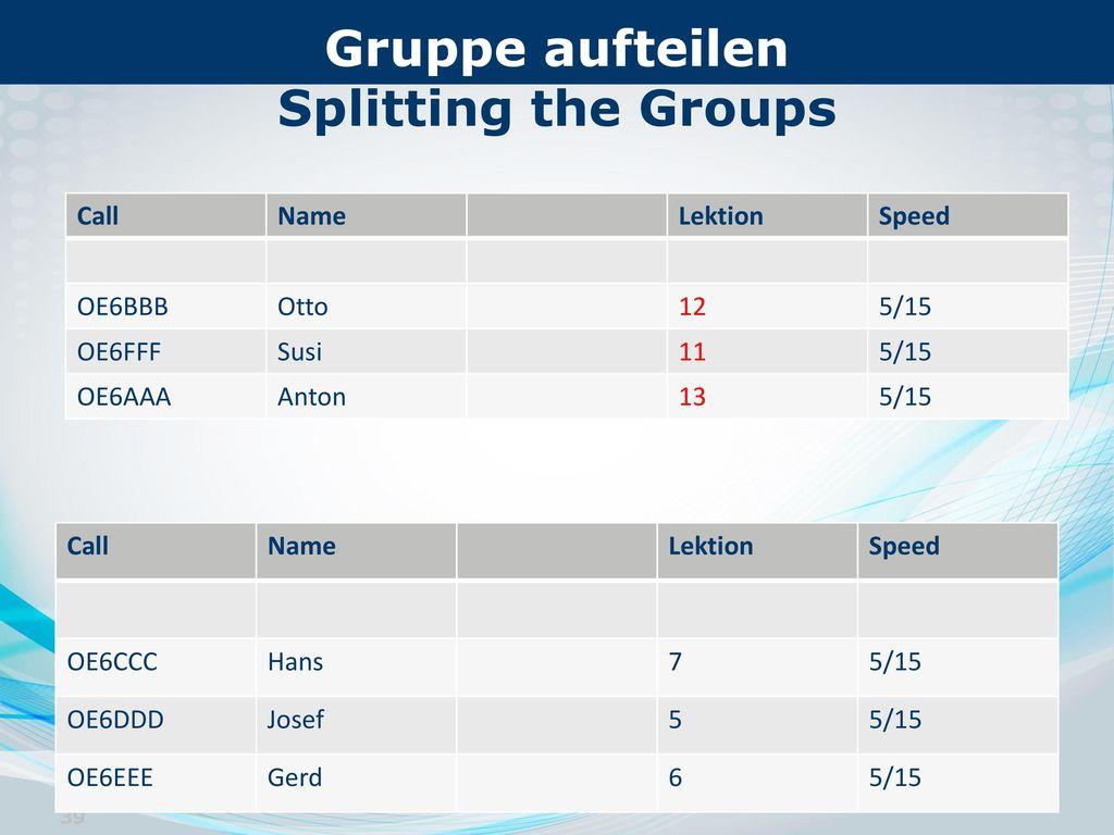 Gruppe aufteilen Splitting the Groups