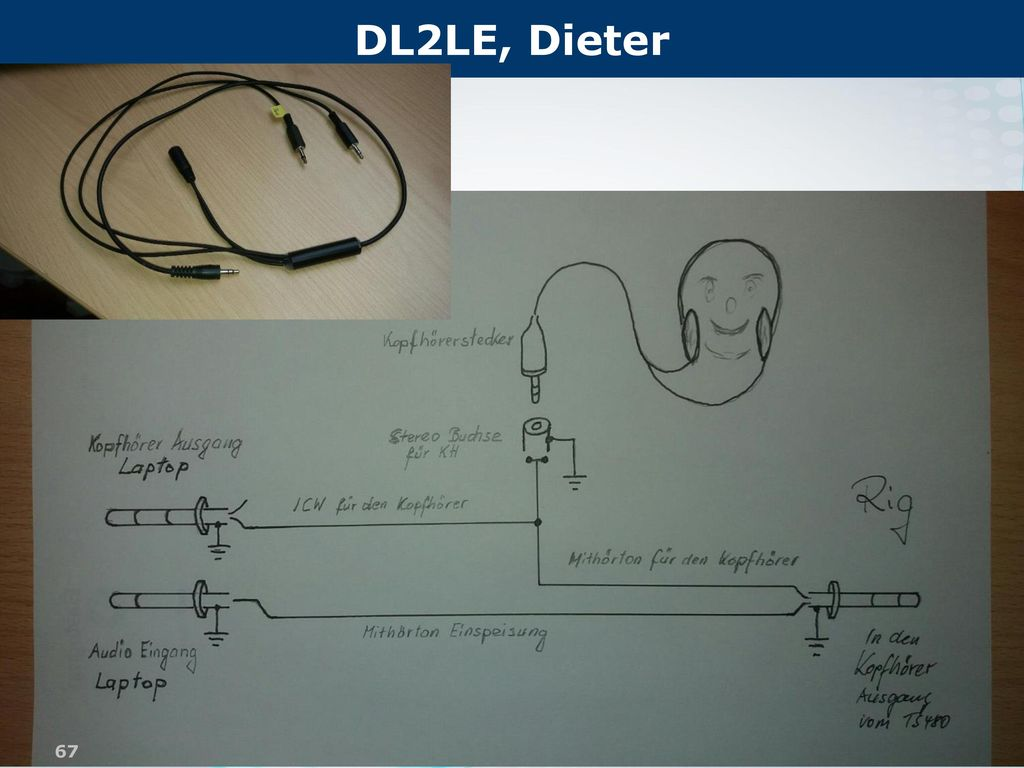 DL2LE, Dieter