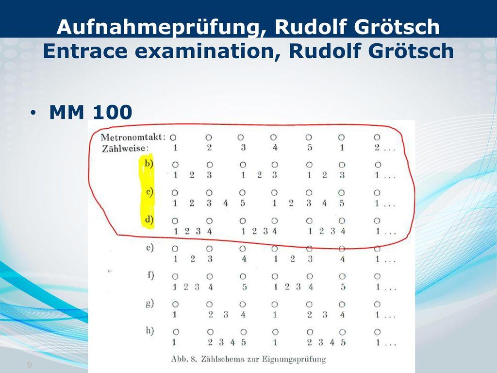 Aufnahmeprüfung, Rudolf Grötsch Entrace examination, Rudolf Grötsch