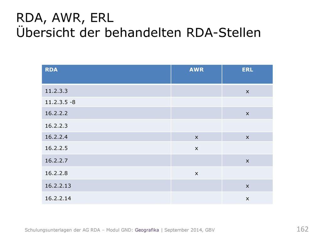 RDA, AWR, ERL Übersicht der behandelten RDA-Stellen