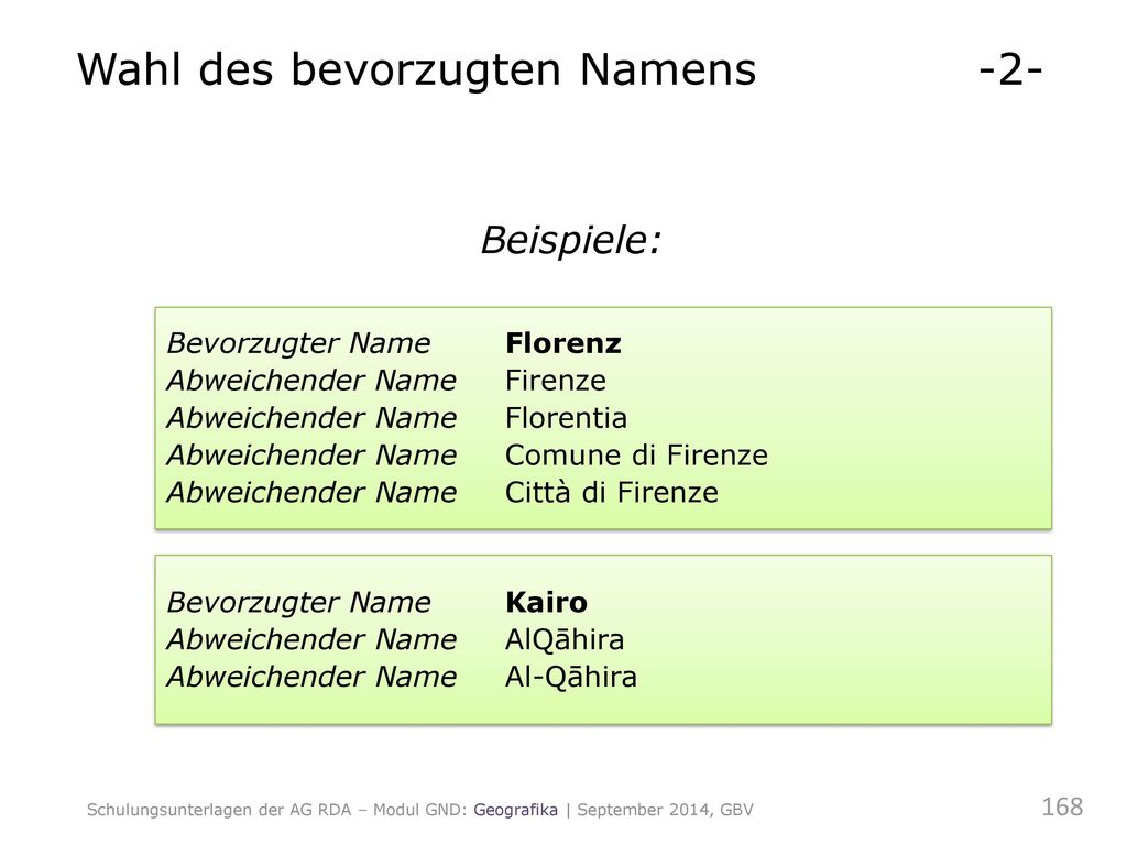 Wahl des bevorzugten Namens -2-