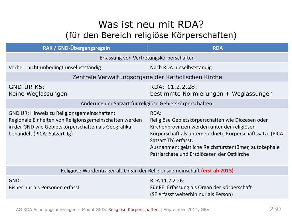 Was ist neu mit RDA (für den Bereich religiöse Körperschaften)