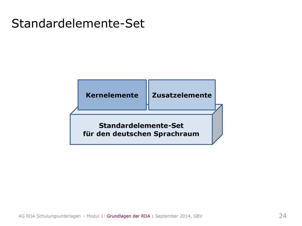 Standardelemente-Set