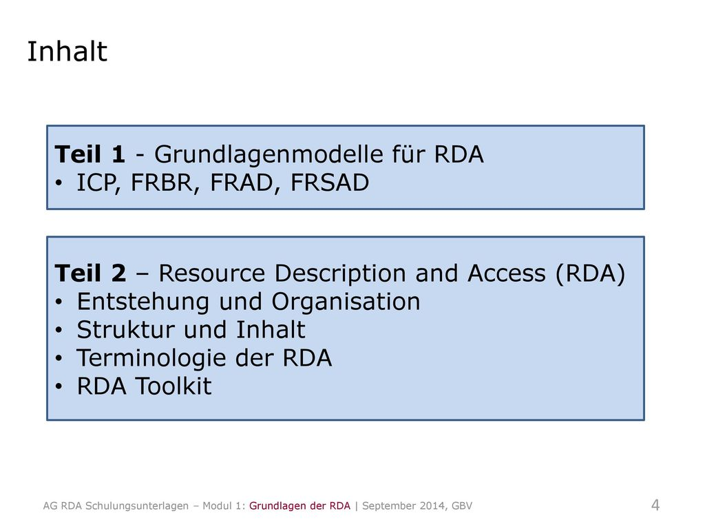 Inhalt Teil 1 - Grundlagenmodelle für RDA ICP, FRBR, FRAD, FRSAD