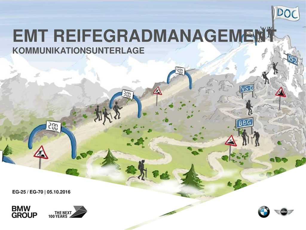 EMT Reifegradmanagement
