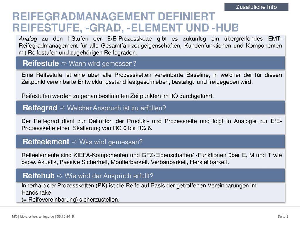 Reifegradmanagement definiert Reifestufe, -grad, -Element und -Hub