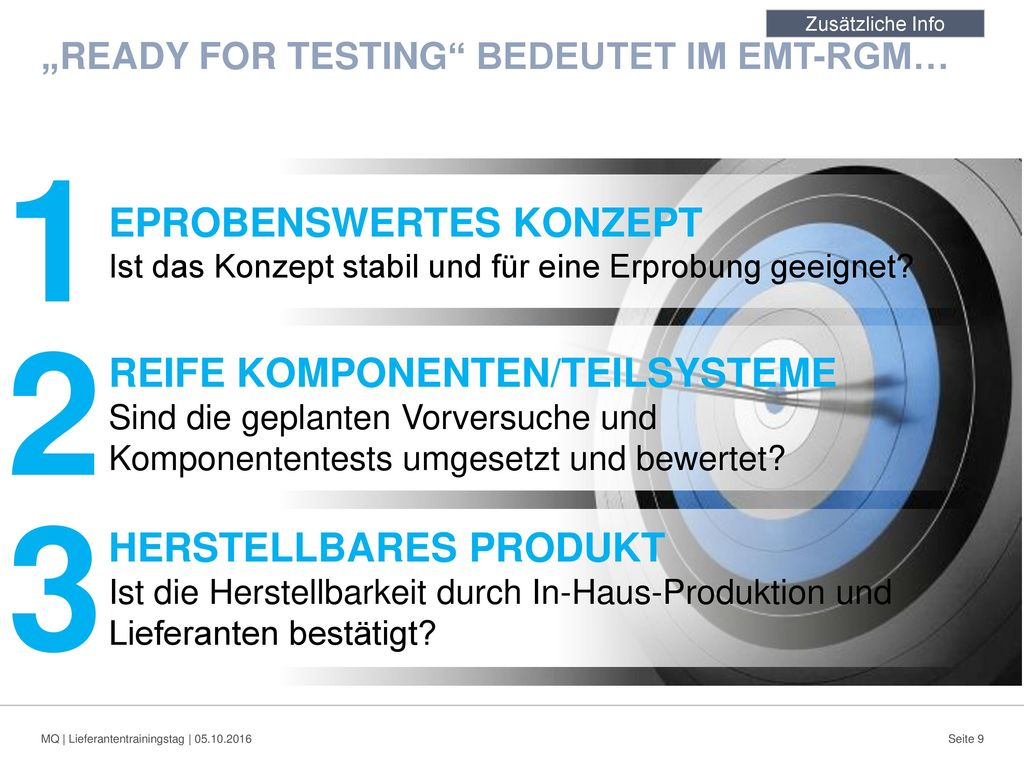 """Ready for Testing bedeutet im EMT-RGM…"