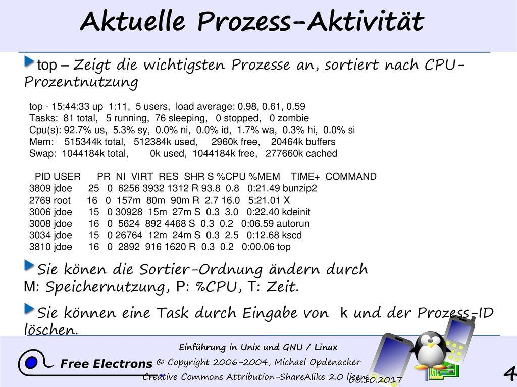 Aktuelle Prozess-Aktivität