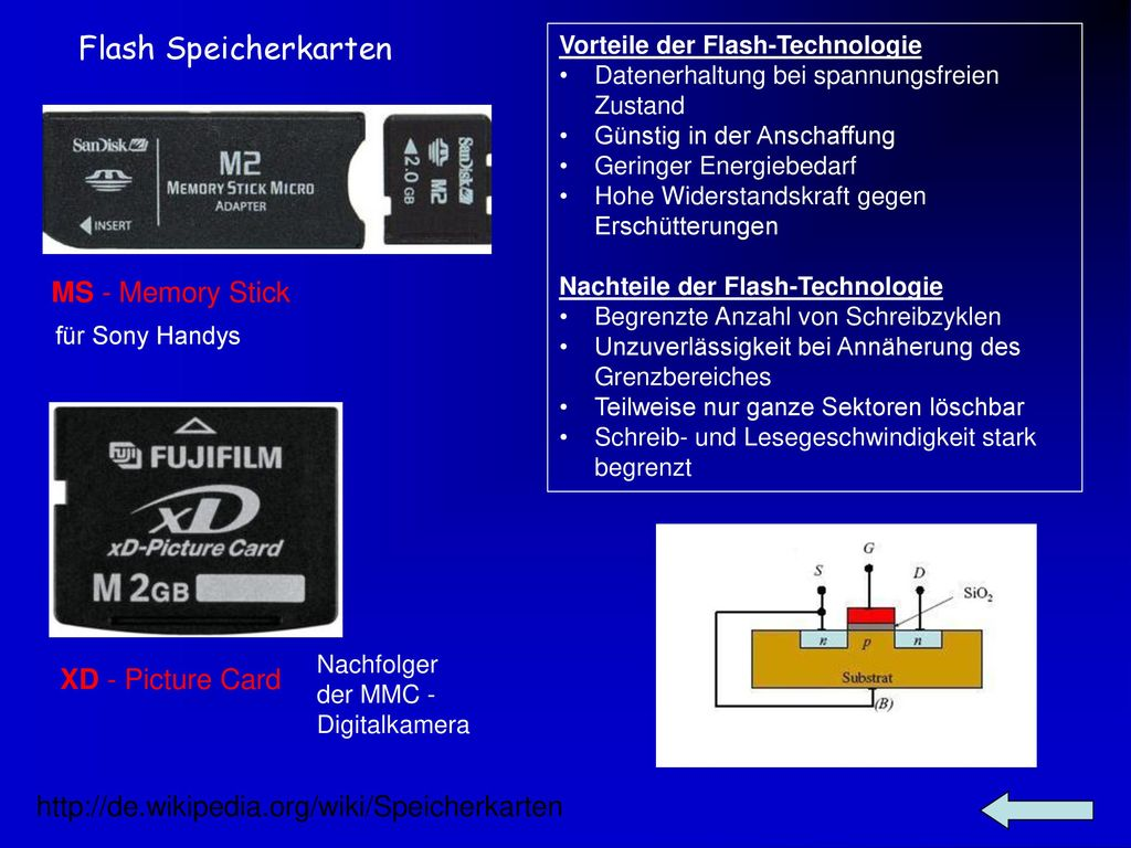 Flash Speicherkarten MS - Memory Stick XD - Picture Card