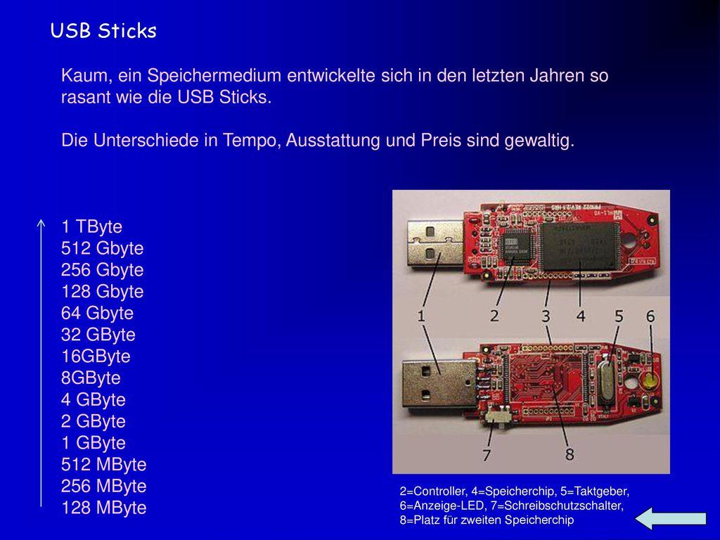 USB Sticks Kaum, ein Speichermedium entwickelte sich in den letzten Jahren so rasant wie die USB Sticks.