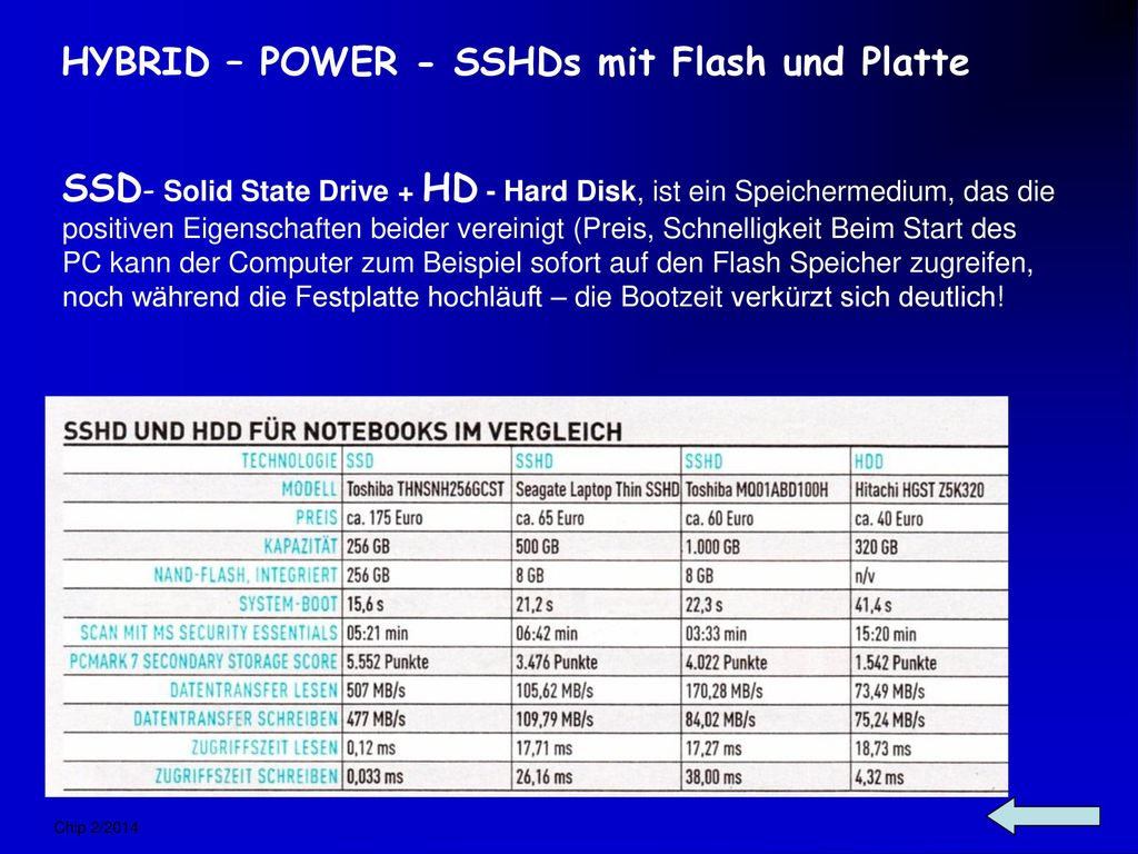 HYBRID – POWER - SSHDs mit Flash und Platte