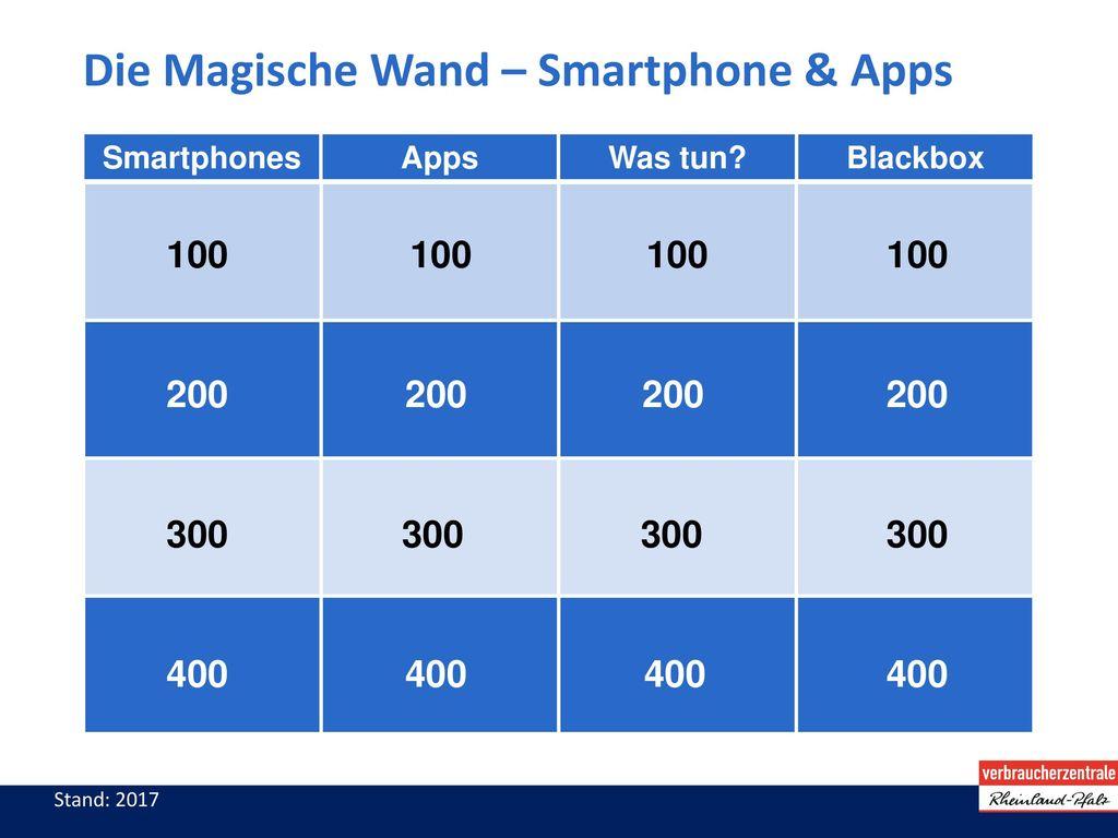 Die Magische Wand – Smartphone & Apps