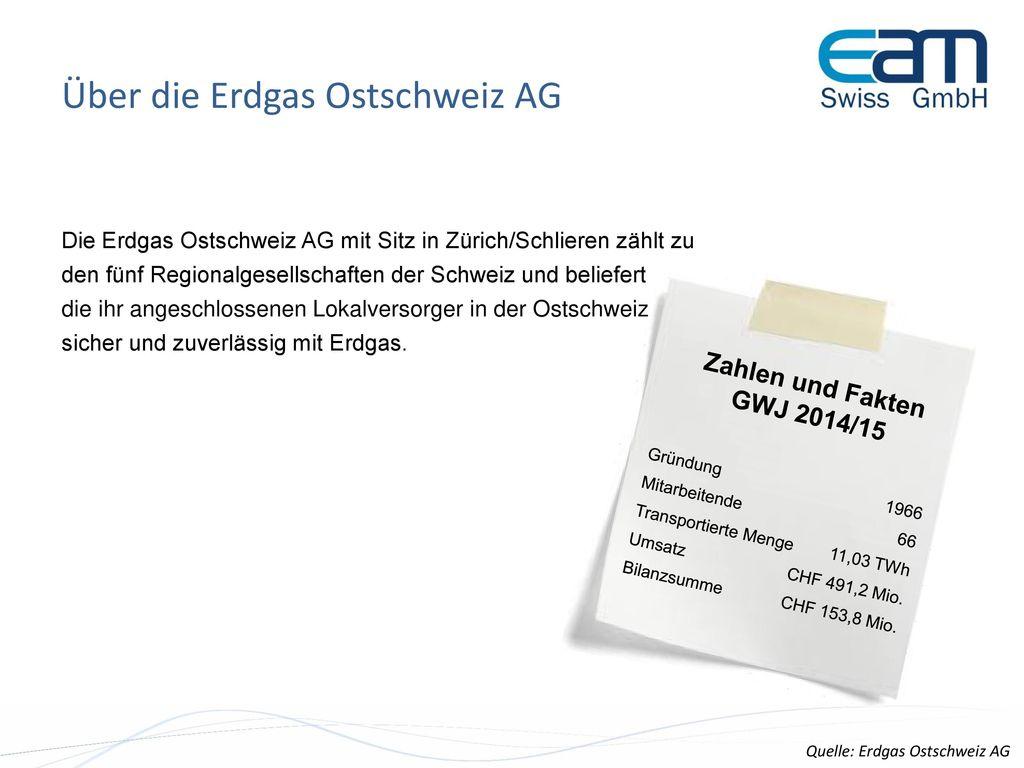 Über die Erdgas Ostschweiz AG