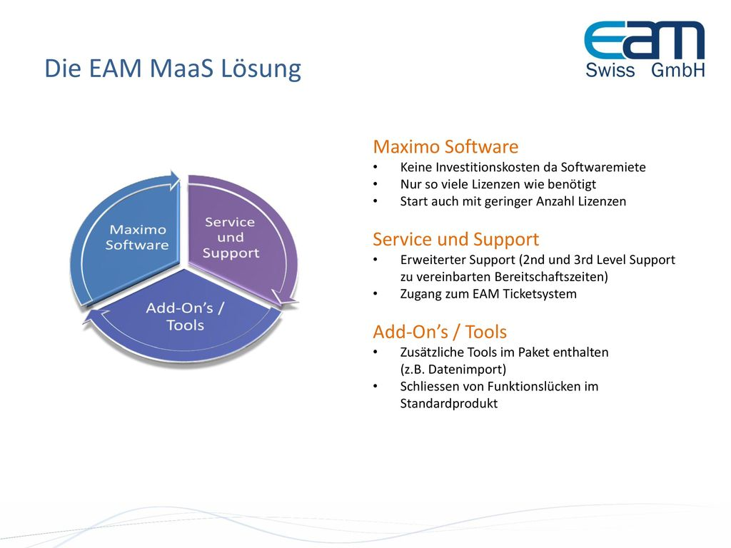 Die EAM MaaS Lösung Maximo Software Service und Support