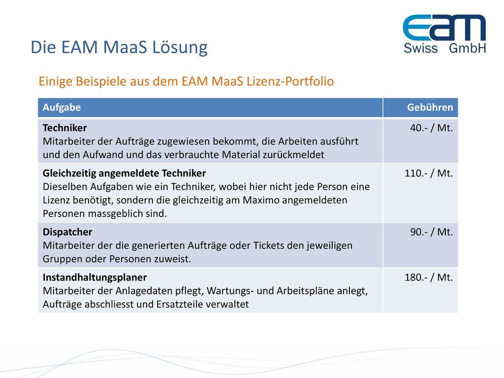 Die EAM MaaS Lösung Einige Beispiele aus dem EAM MaaS Lizenz-Portfolio