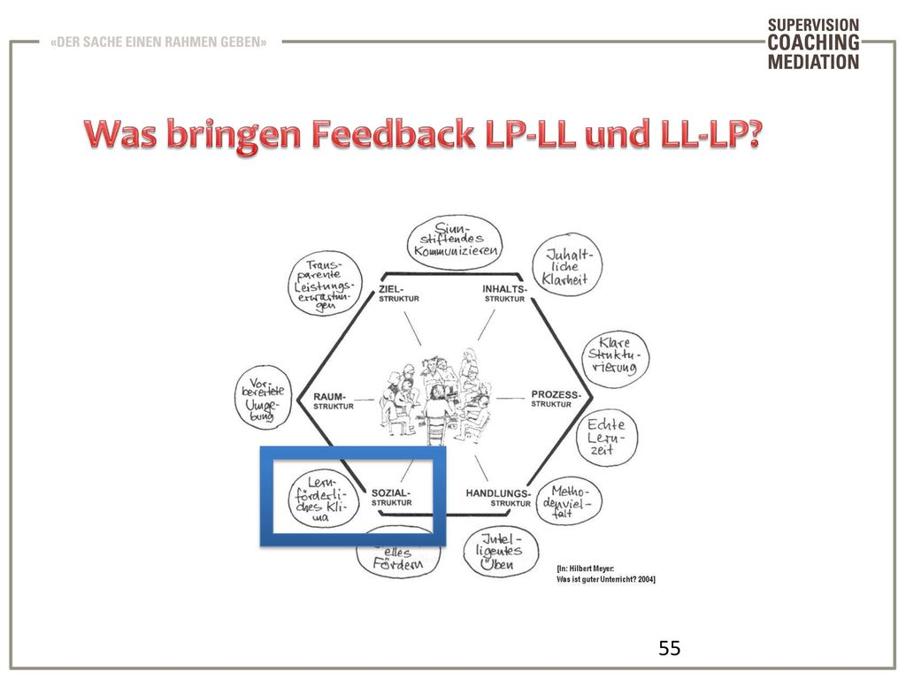 Was bringen Feedback LP-LL und LL-LP