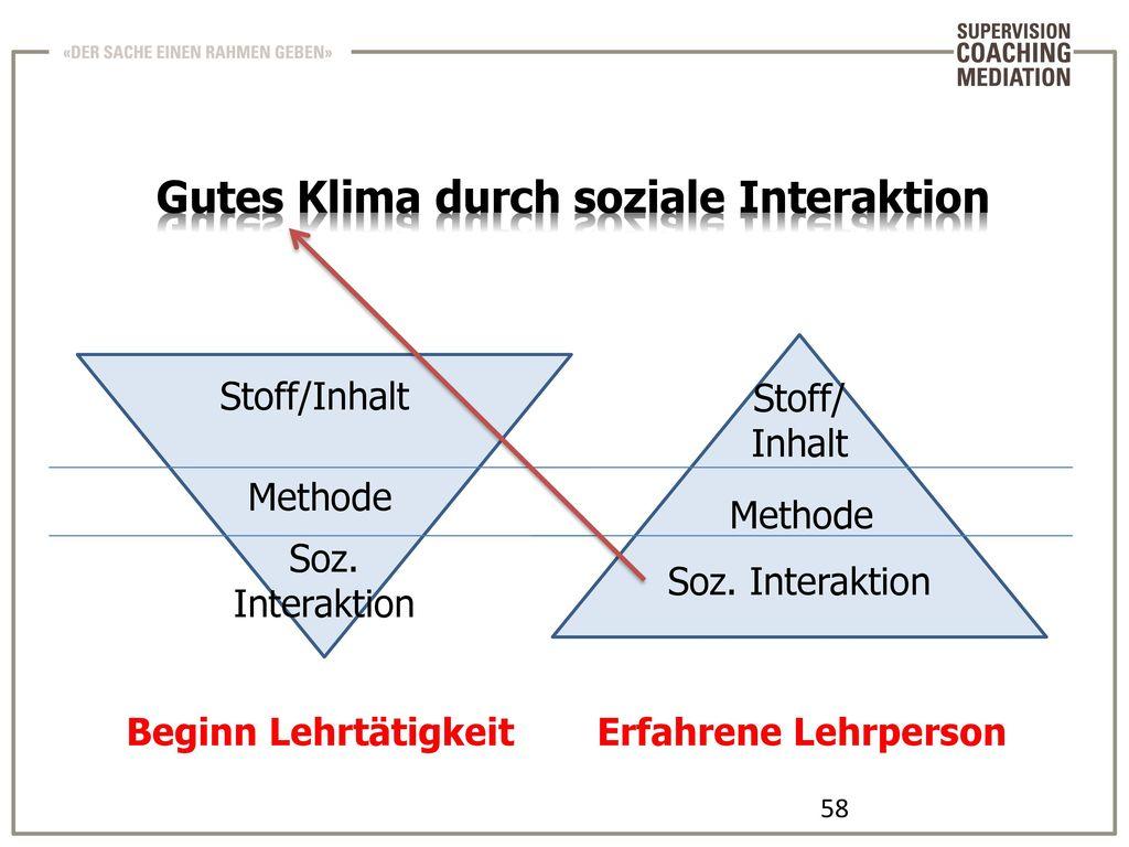 Gutes Klima durch soziale Interaktion