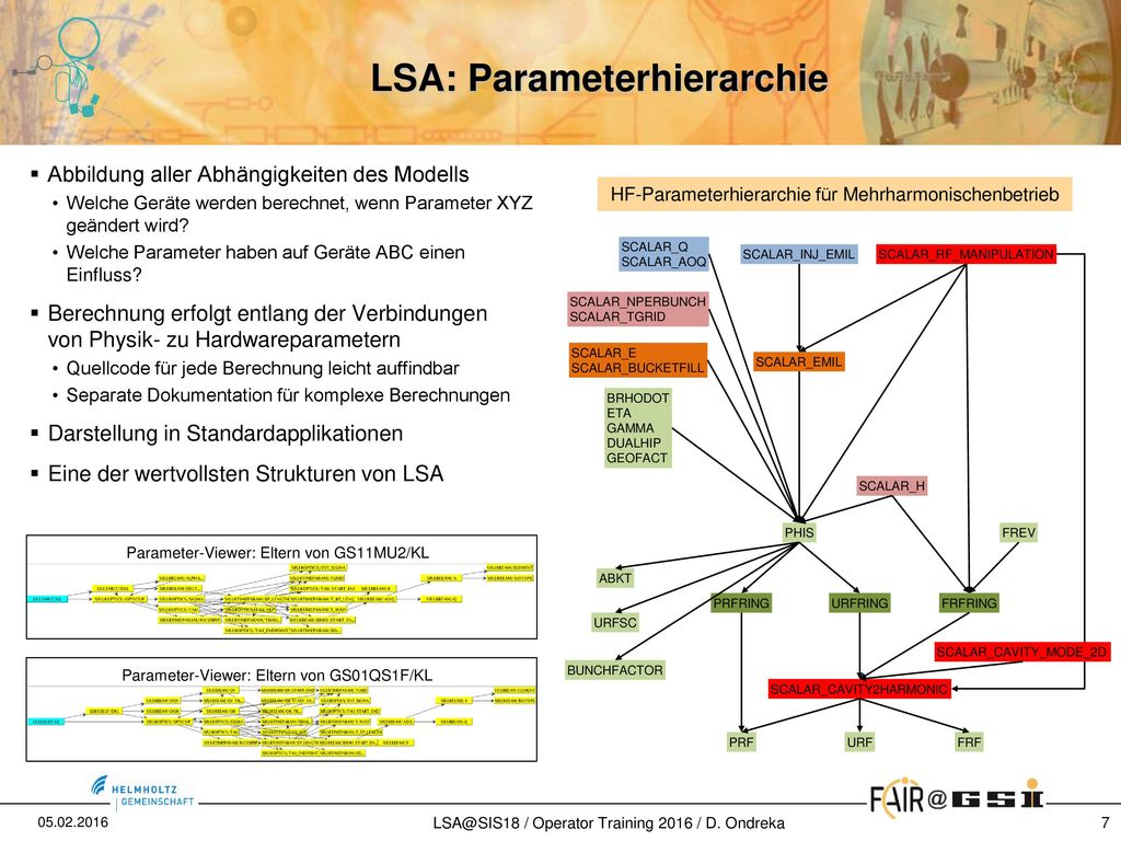 LSA: Parameterhierarchie