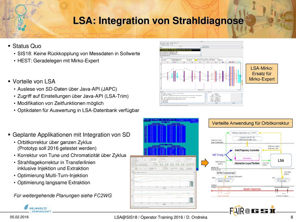 LSA: Integration von Strahldiagnose