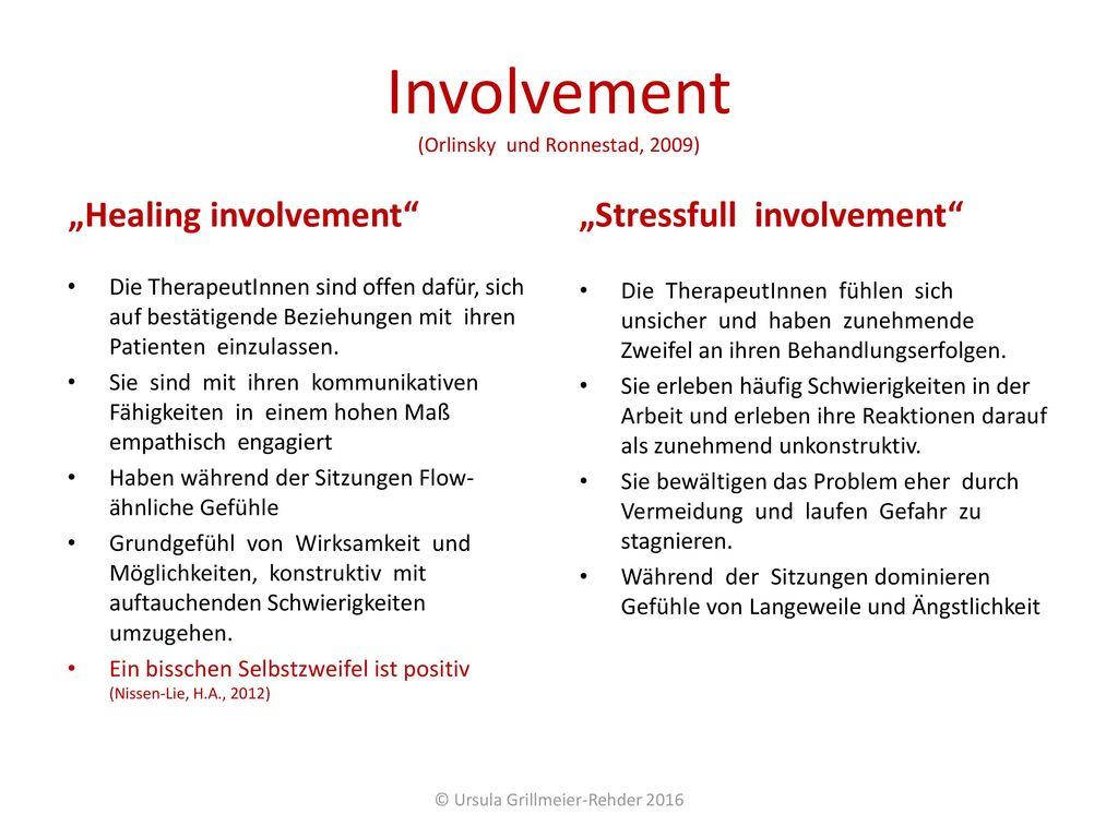 Involvement (Orlinsky und Ronnestad, 2009)