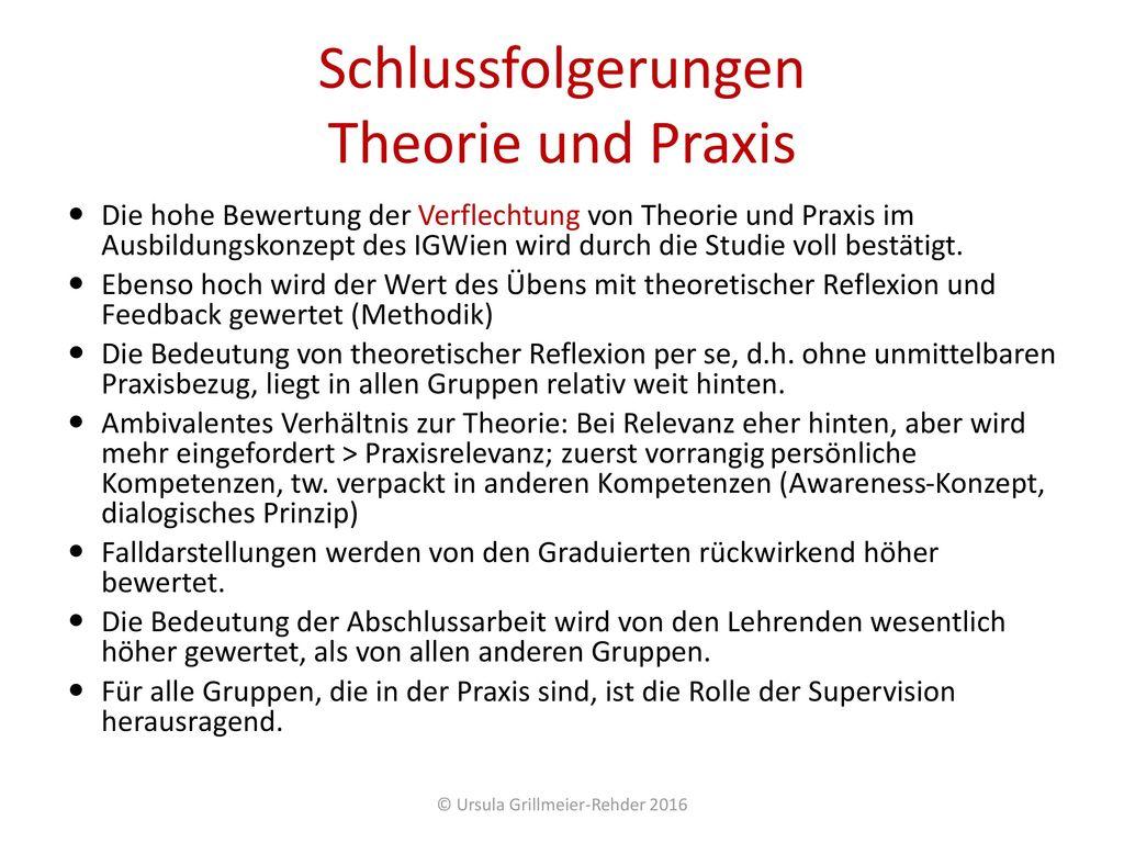 Schlussfolgerungen Theorie und Praxis