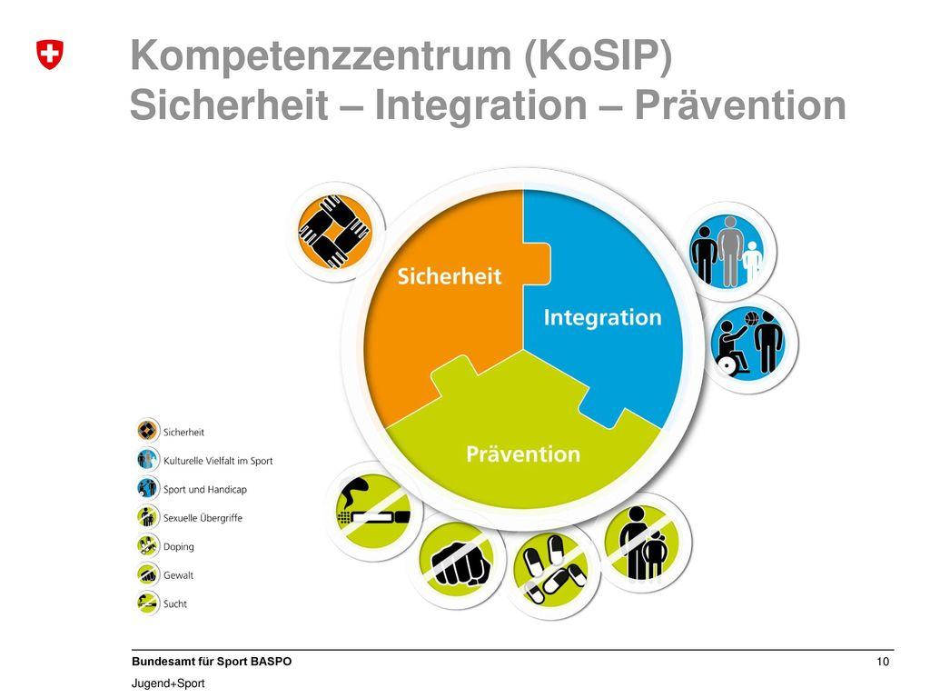 Kompetenzzentrum (KoSIP) Sicherheit – Integration – Prävention