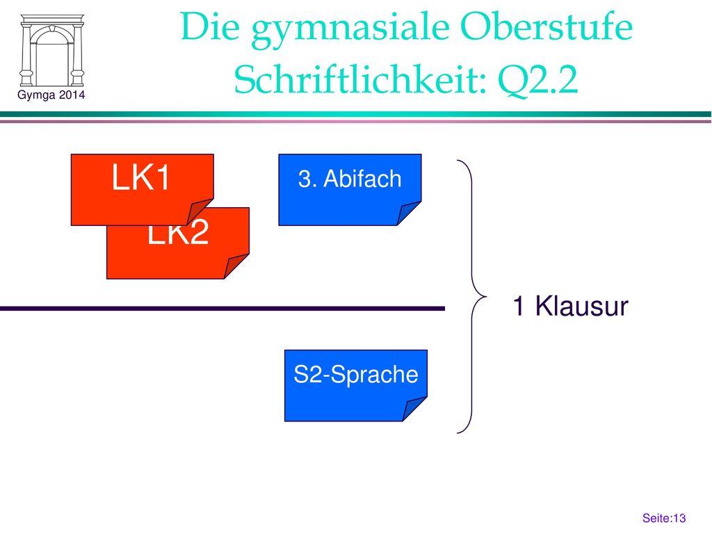 Schriftlichkeit: Q1.1 bis Q2.1