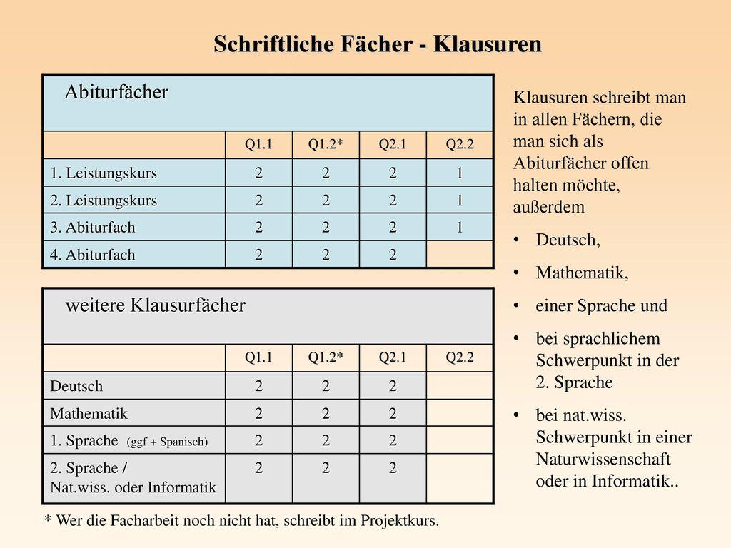 Schriftliche Fächer - Klausuren