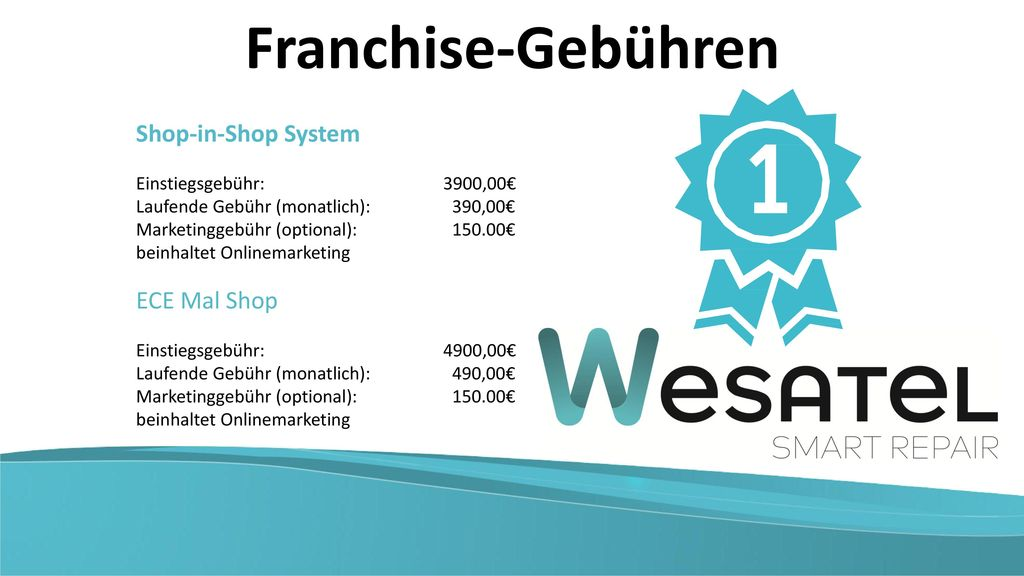 Franchise-Gebühren Shop-in-Shop System ECE Mal Shop