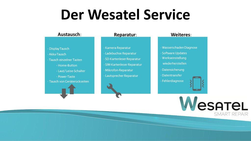 Der Wesatel Service Austausch: Reparatur: Weiteres: Kamera-Reparatur