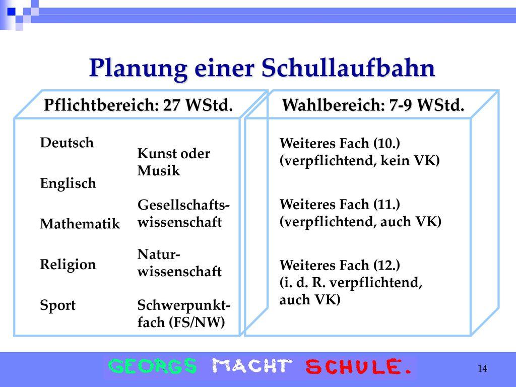 Planung einer Schullaufbahn