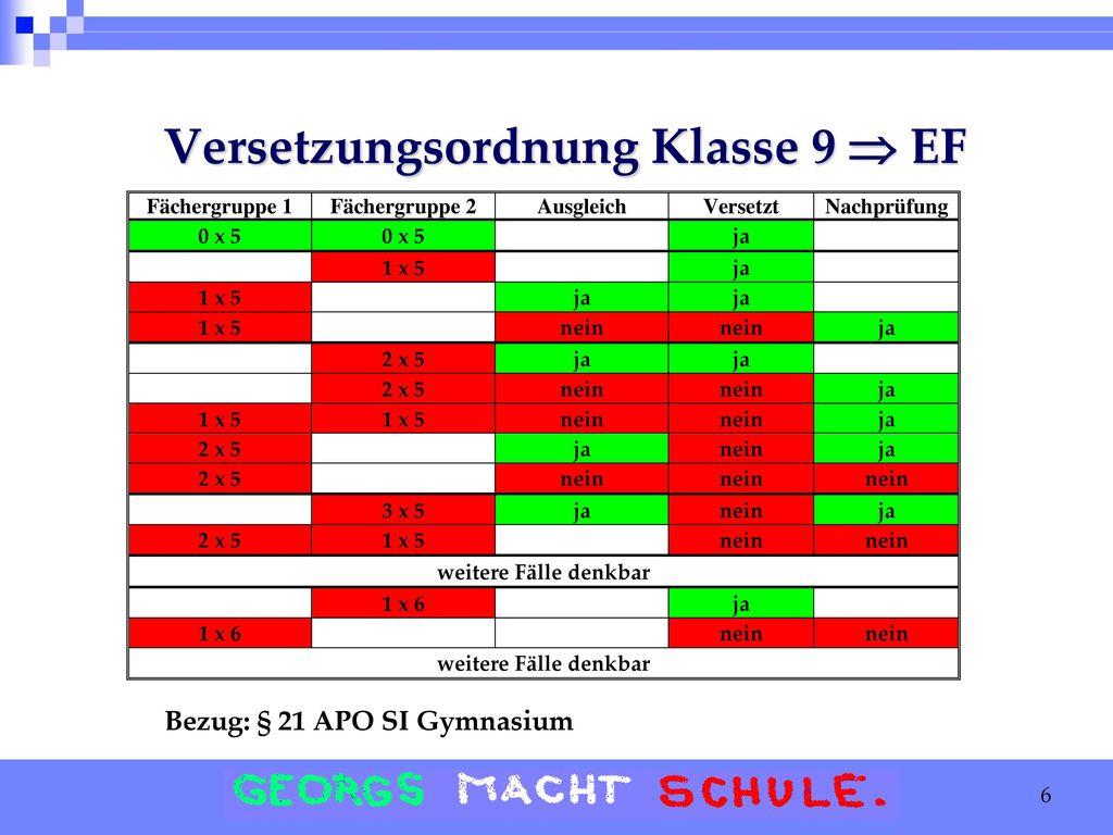 Versetzungsordnung Klasse 9  EF