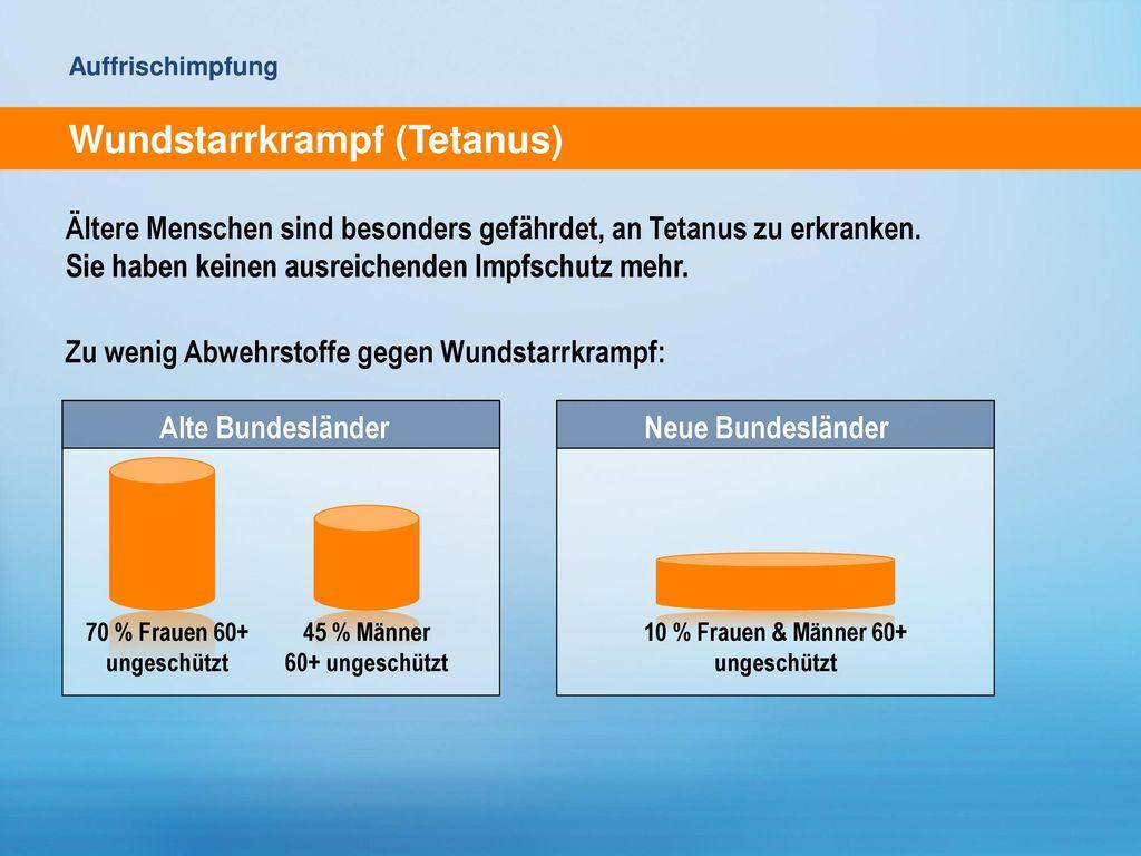 Wundstarrkrampf (Tetanus)