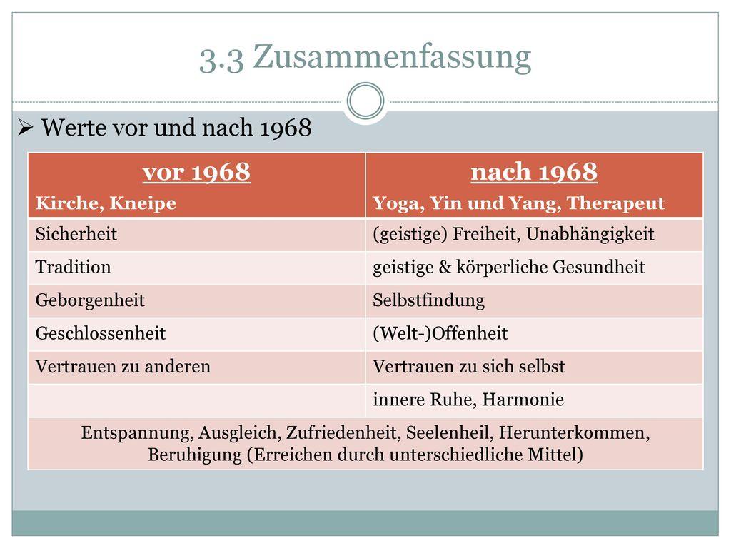 3.3 Zusammenfassung Werte vor und nach 1968 vor 1968 nach 1968