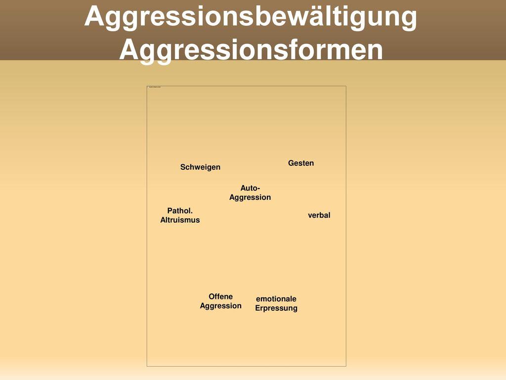 Aggressionsbewältigung Aggressionsformen Gesten Schweigen