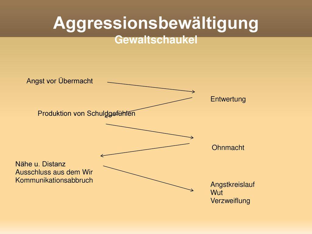 Aggressionsbewältigung Gewaltschaukel