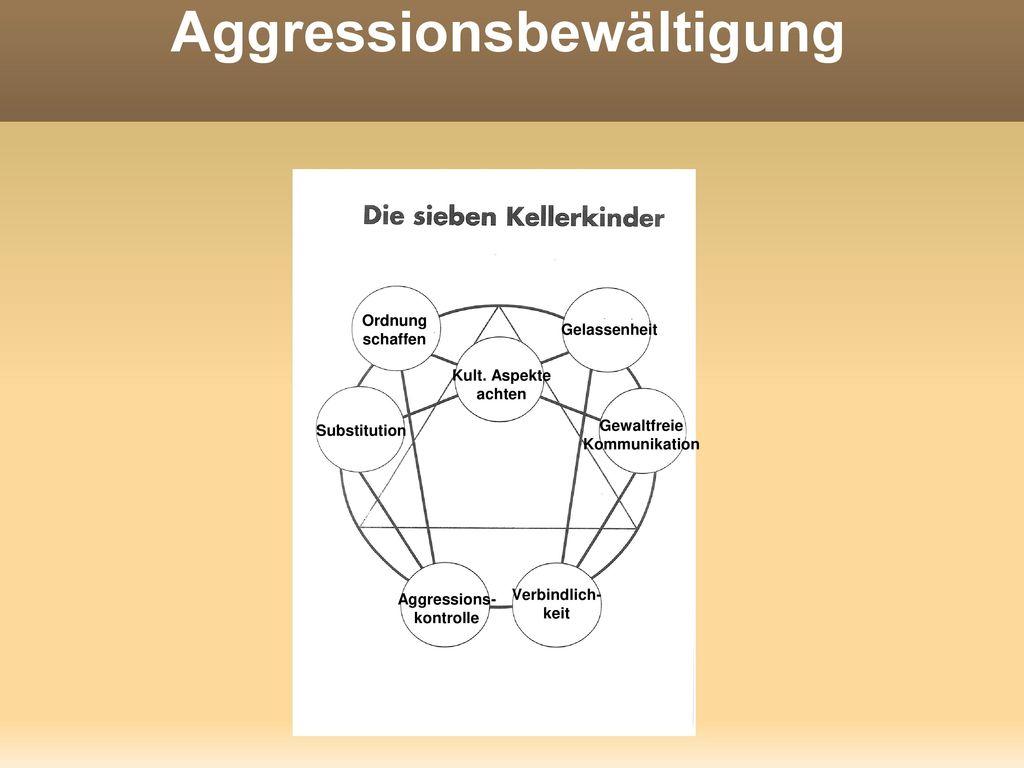 Aggressionsbewältigung Ordnung schaffen Gelassenheit